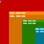4k 2k 1080p 720p 480p