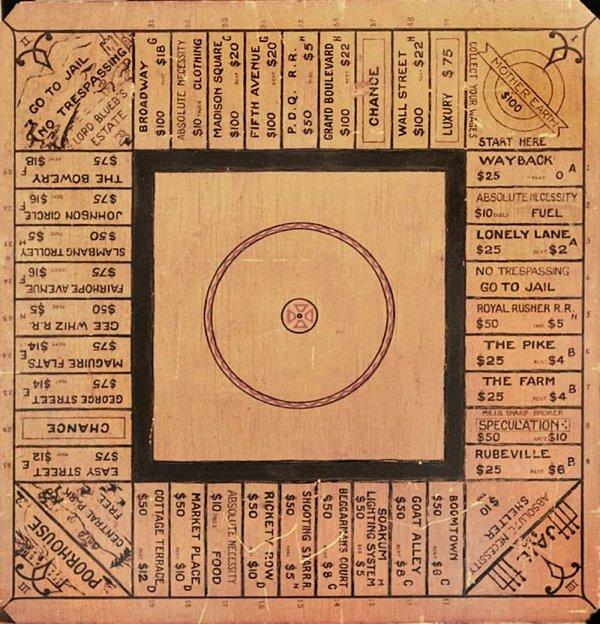 LandLord Game | Il gioco del padrone di casa