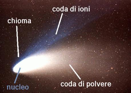 Di cosa sono fatte le comete e come si formano