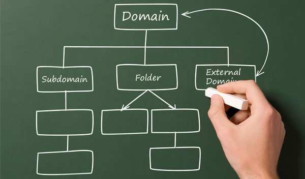 Which is better for SEO, a subdomain or a subdirectory
