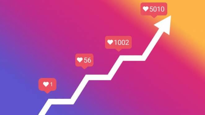 Come funziona l'algoritmo di Instagram nel 2019